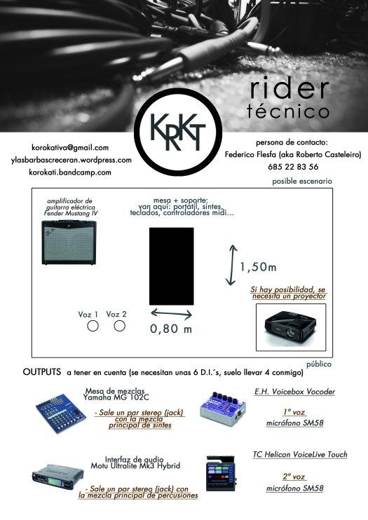 rider_krkt_korokati